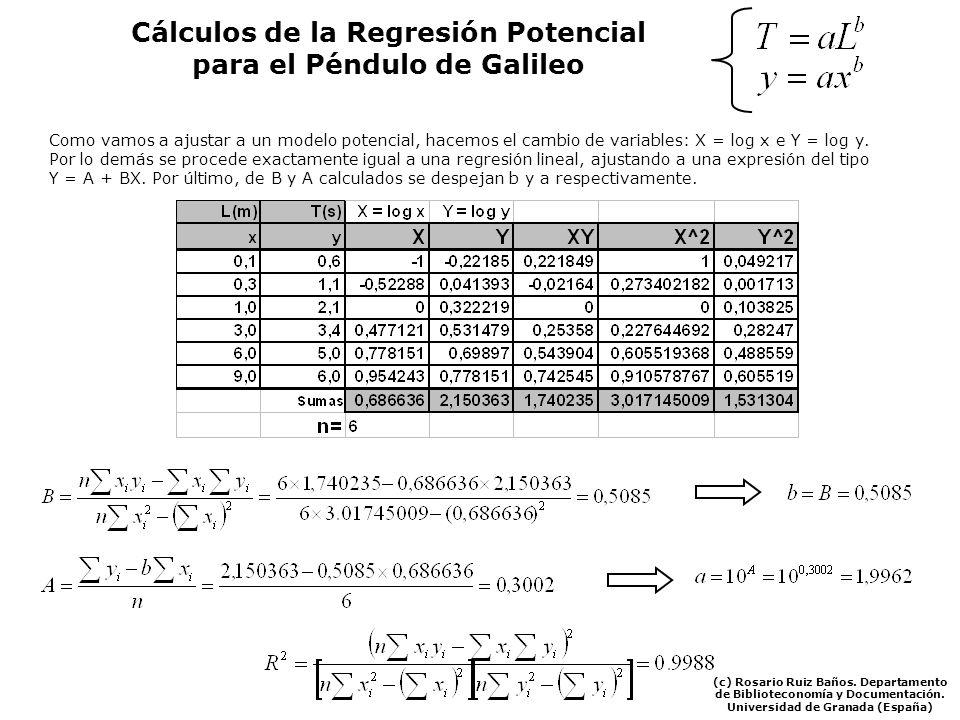 Cálculos de la Regresión Potencial para el Péndulo de Galileo