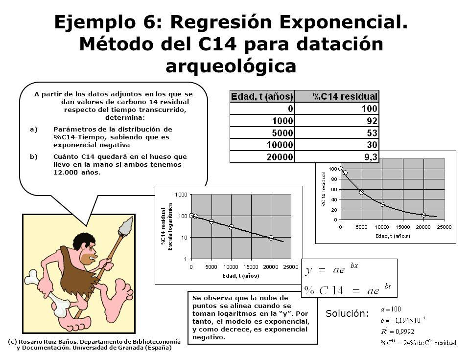 Ejemplo 6: Regresión Exponencial