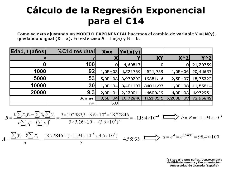 Cálculo de la Regresión Exponencial para el C14