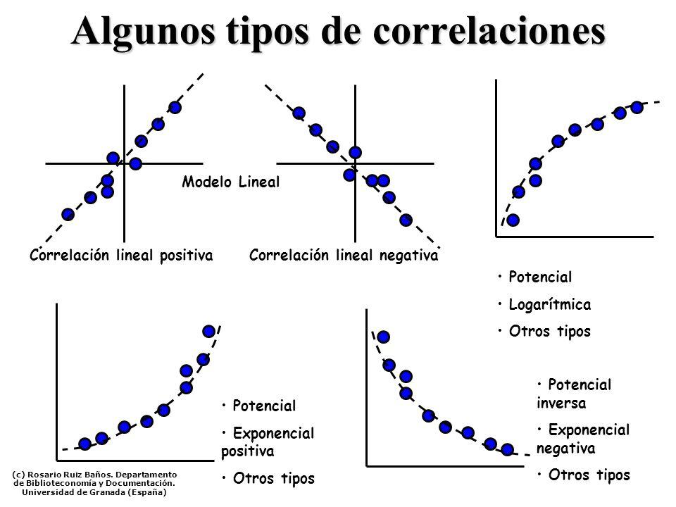 Algunos tipos de correlaciones