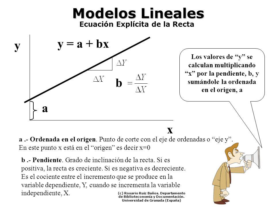 Ecuación Explícita de la Recta