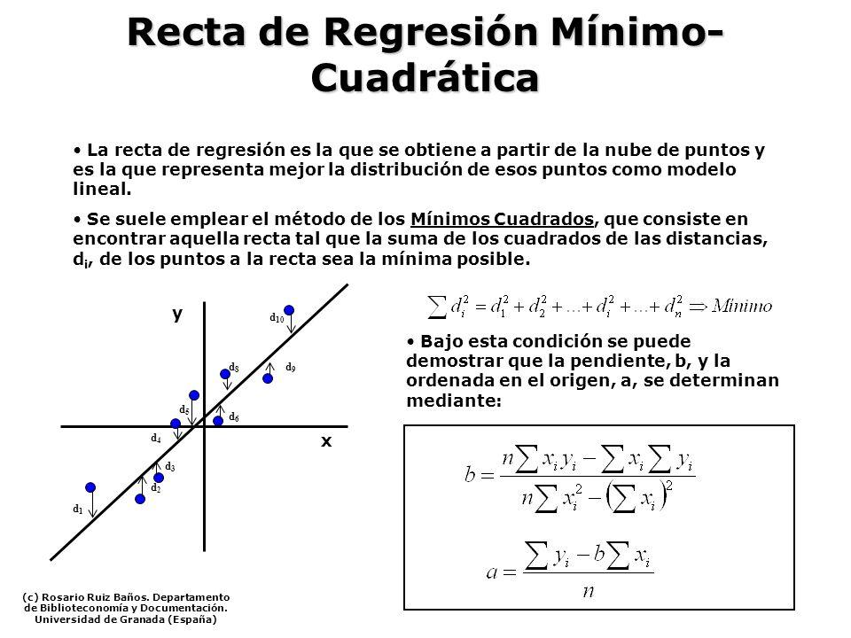 Recta de Regresión Mínimo-Cuadrática