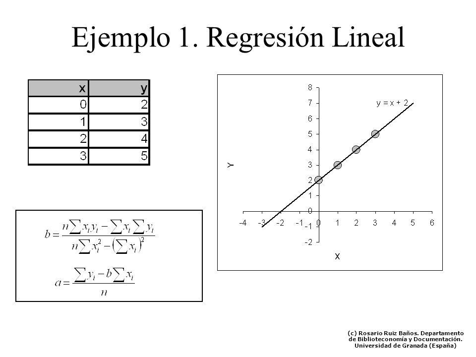 Ejemplo 1. Regresión Lineal