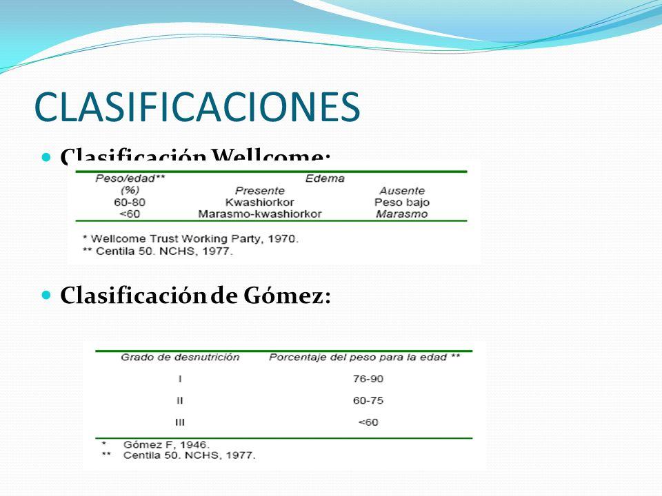 CLASIFICACIONES Clasificación Wellcome: Clasificación de Gómez: