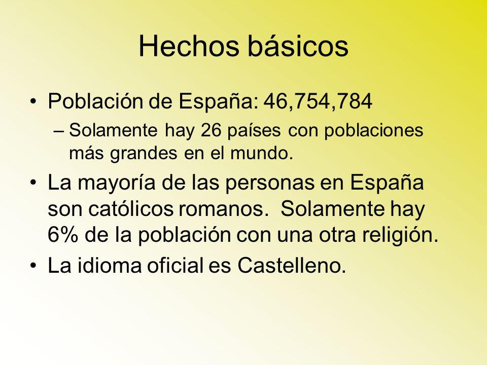 Hechos básicos Población de España: 46,754,784