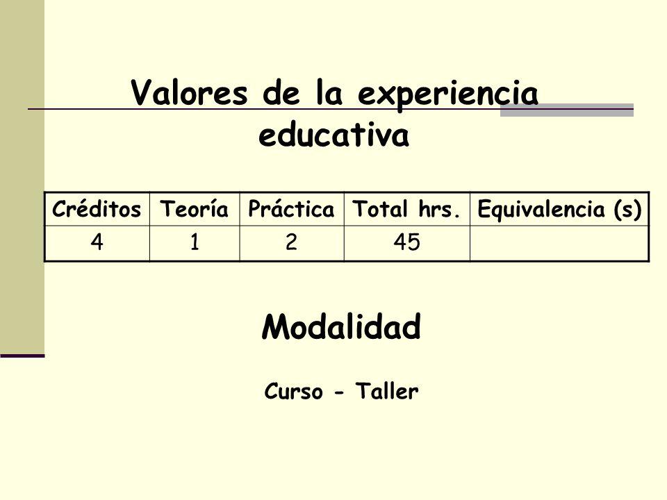 Valores de la experiencia educativa