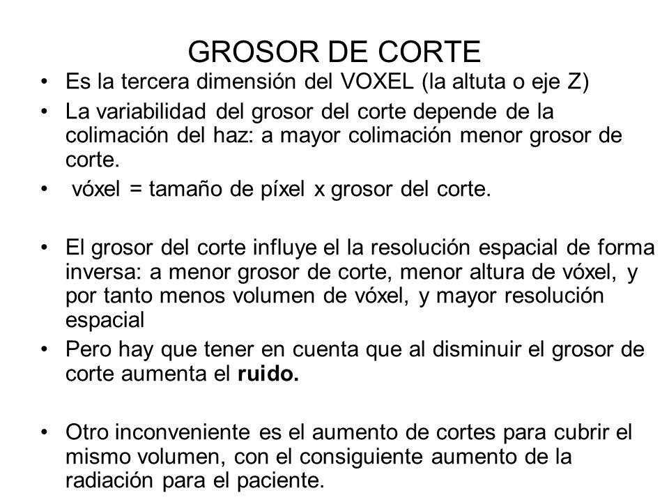 GROSOR DE CORTE Es la tercera dimensión del VOXEL (la altuta o eje Z)