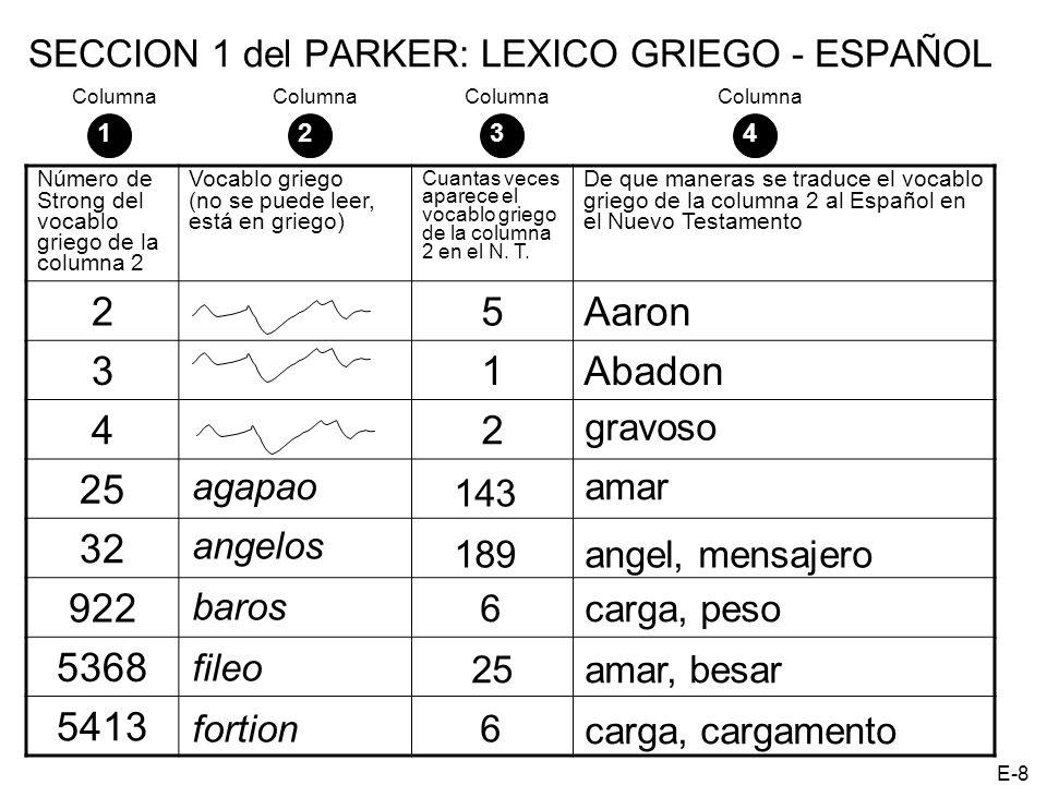 SECCION 1 del PARKER: LEXICO GRIEGO - ESPAÑOL