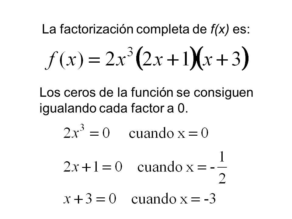 La factorización completa de f(x) es: