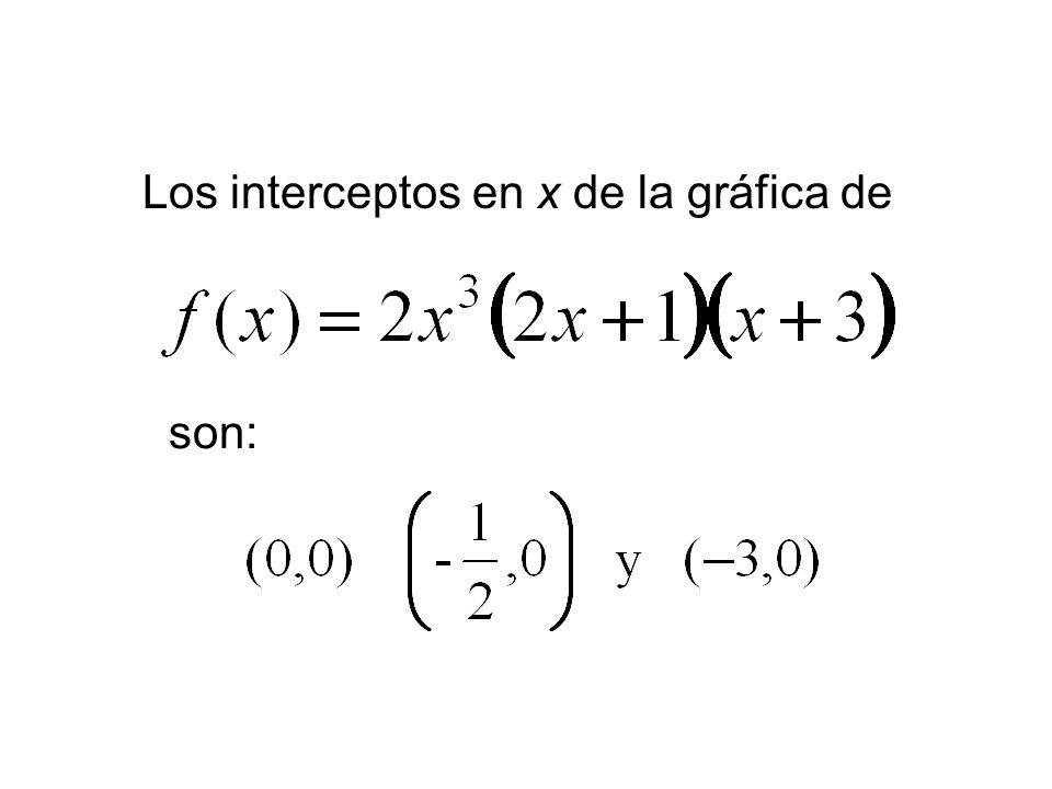 Los interceptos en x de la gráfica de