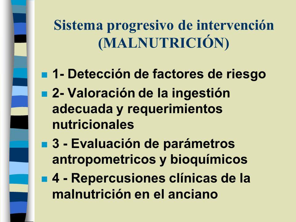 Sistema progresivo de intervención (MALNUTRICIÓN)