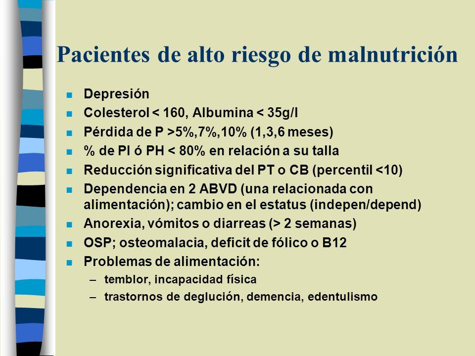 Pacientes de alto riesgo de malnutrición