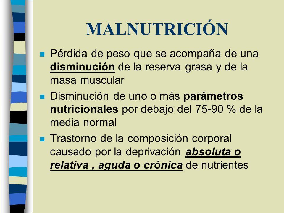 MALNUTRICIÓN Pérdida de peso que se acompaña de una disminución de la reserva grasa y de la masa muscular.