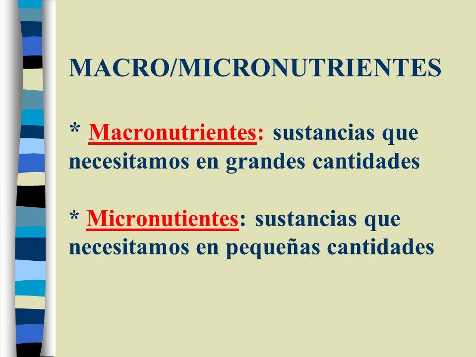 MACRO/MICRONUTRIENTES