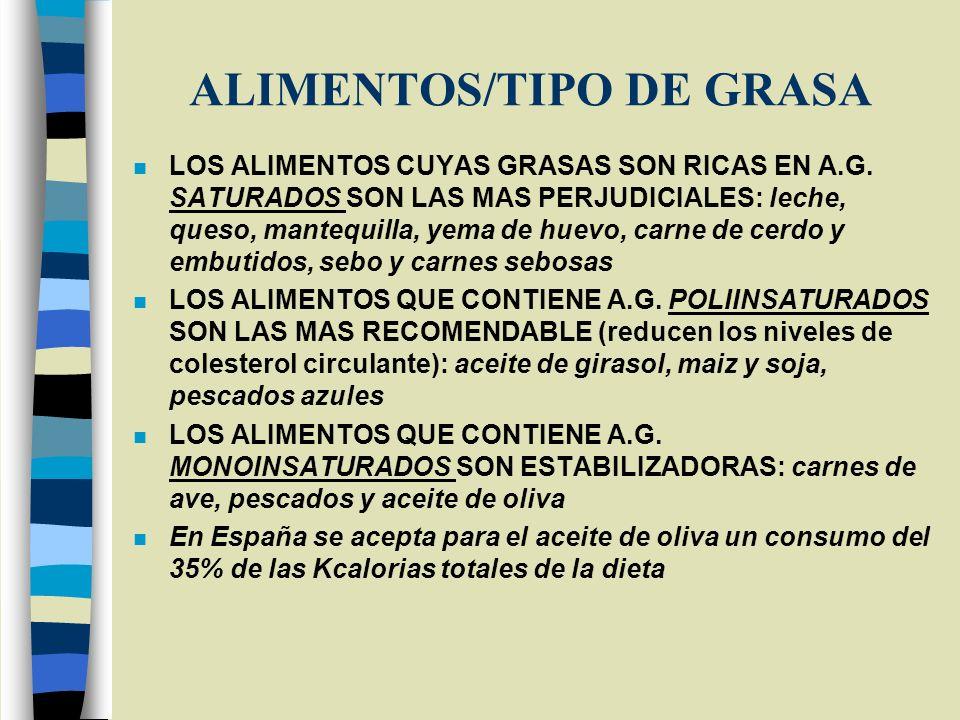 ALIMENTOS/TIPO DE GRASA