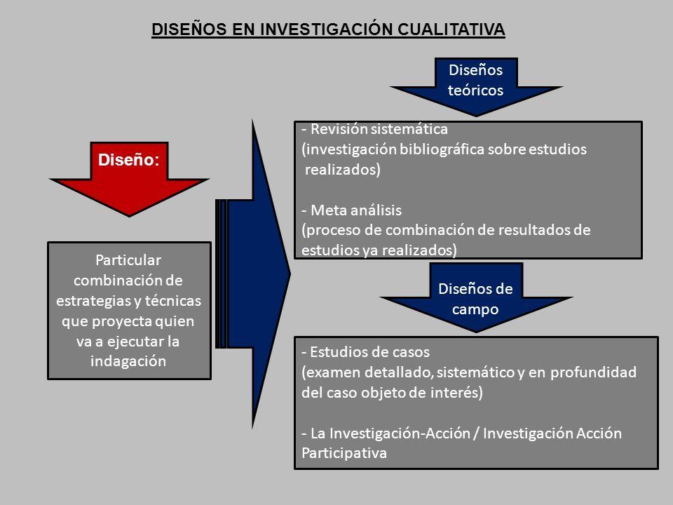 DISEÑOS EN INVESTIGACIÓN CUALITATIVA
