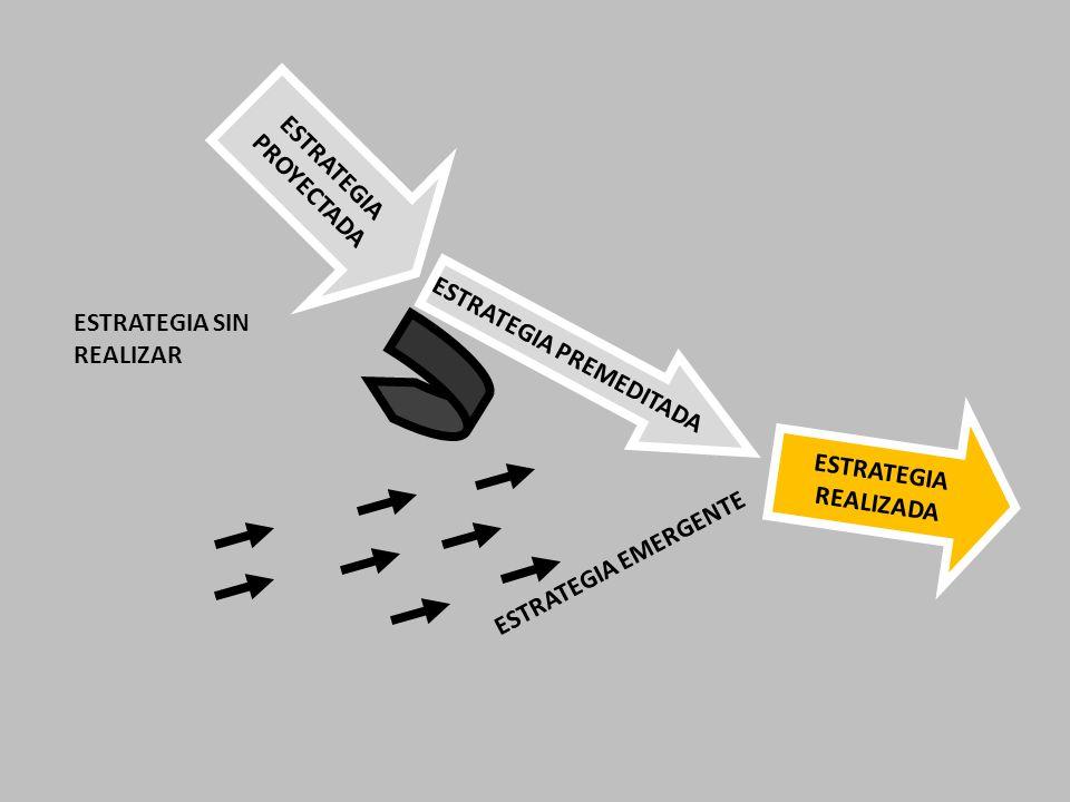 ESTRATEGIA PREMEDITADA
