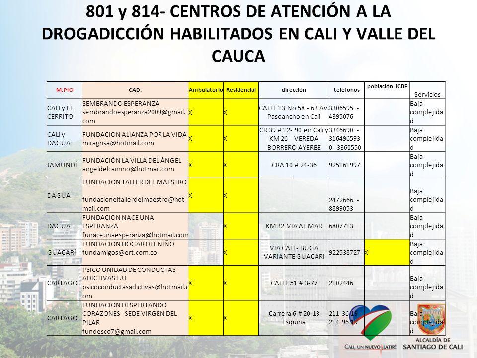 801 y 814- CENTROS DE ATENCIÓN A LA DROGADICCIÓN HABILITADOS EN CALI Y VALLE DEL CAUCA