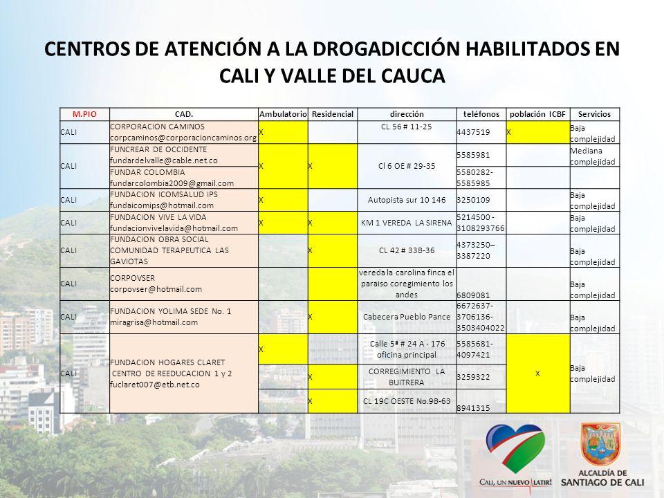 CENTROS DE ATENCIÓN A LA DROGADICCIÓN HABILITADOS EN CALI Y VALLE DEL CAUCA