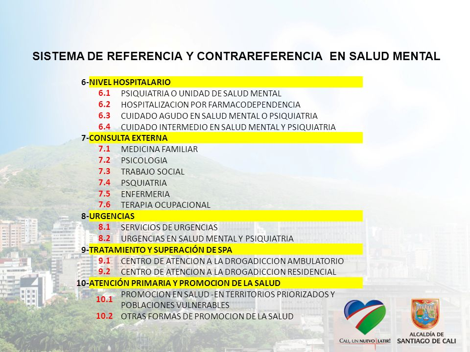 SISTEMA DE REFERENCIA Y CONTRAREFERENCIA EN SALUD MENTAL