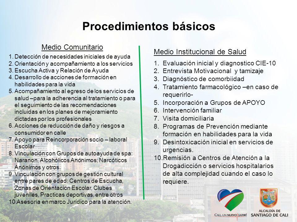 Procedimientos básicos