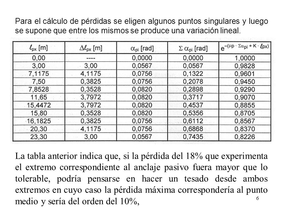 Para el cálculo de pérdidas se eligen algunos puntos singulares y luego se supone que entre los mismos se produce una variación lineal.