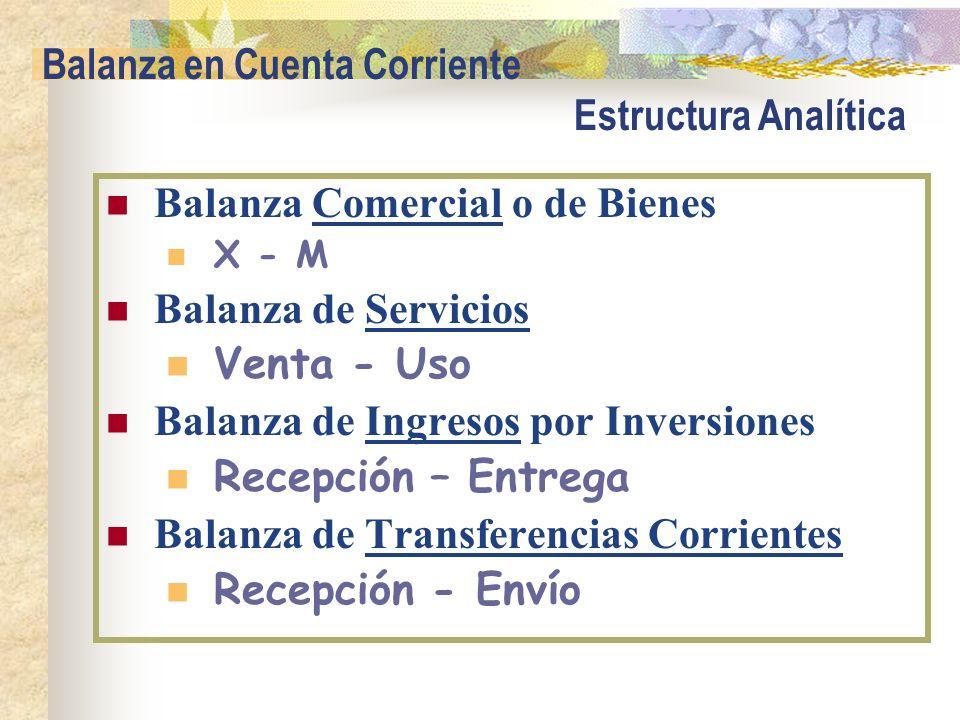 Balanza en Cuenta Corriente Estructura Analítica