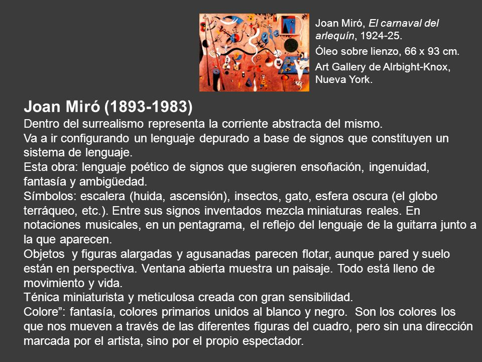 Joan Miró, El carnaval del arlequín, 1924-25.