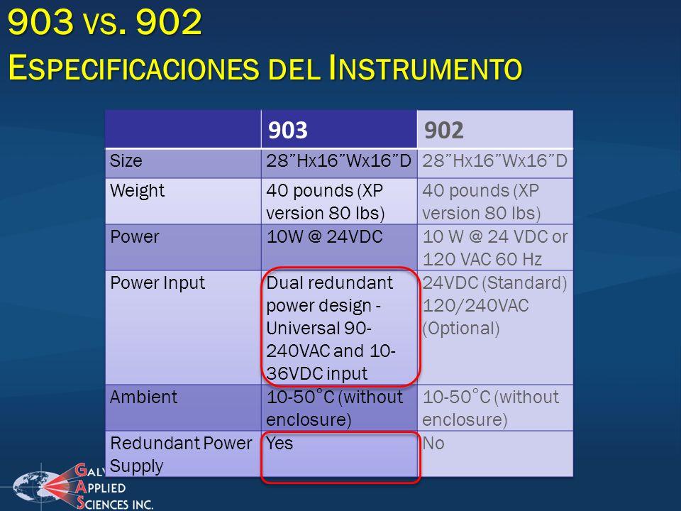 903 vs. 902 Especificaciones del Instrumento