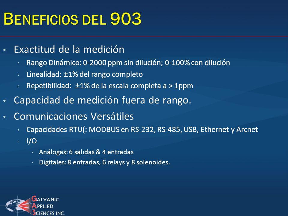 Beneficios del 903 Exactitud de la medición