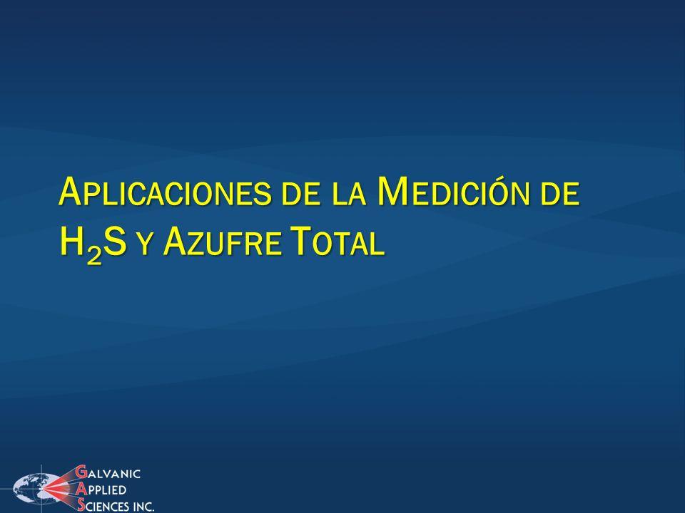 Aplicaciones de la Medición de H2S y Azufre Total