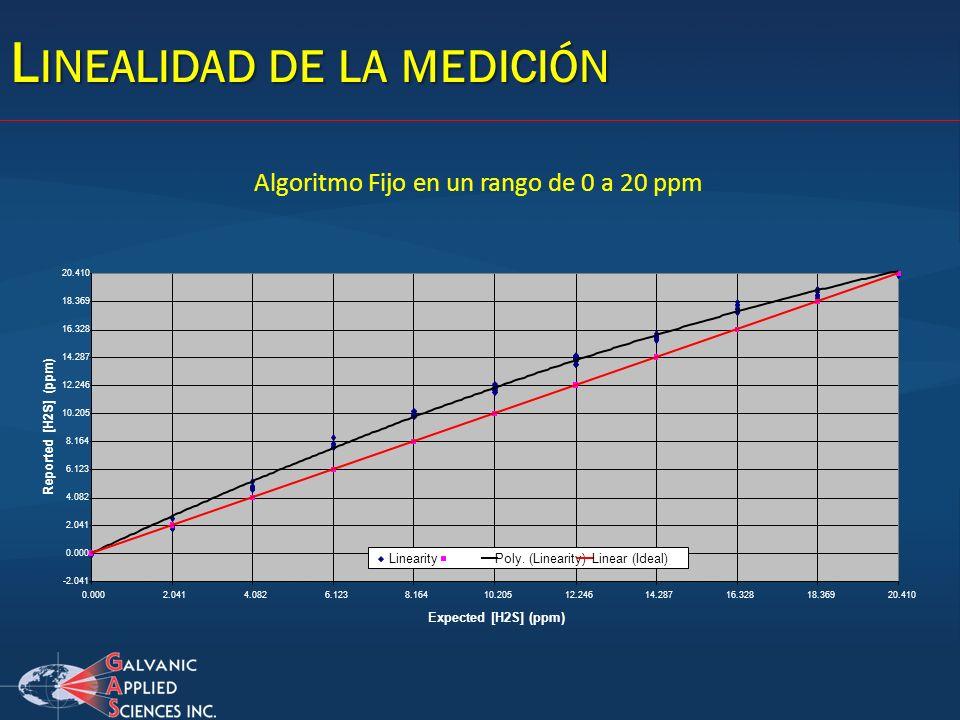Linealidad de la medición