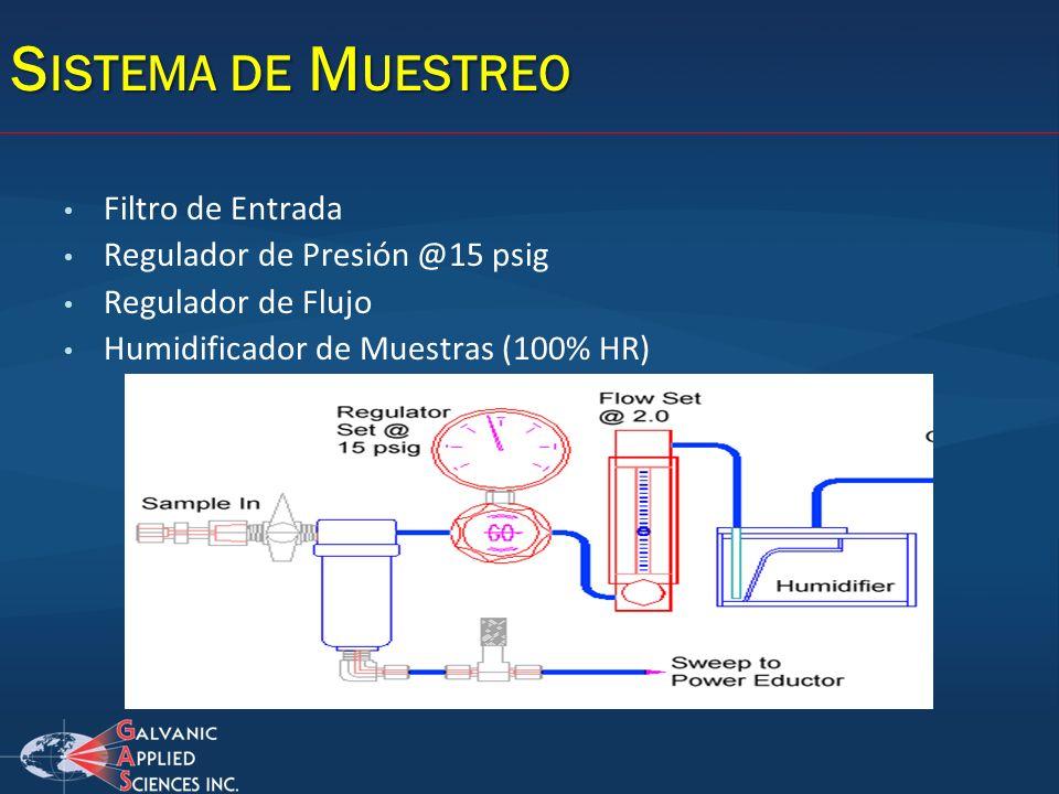 Sistema de Muestreo Filtro de Entrada Regulador de Presión @15 psig