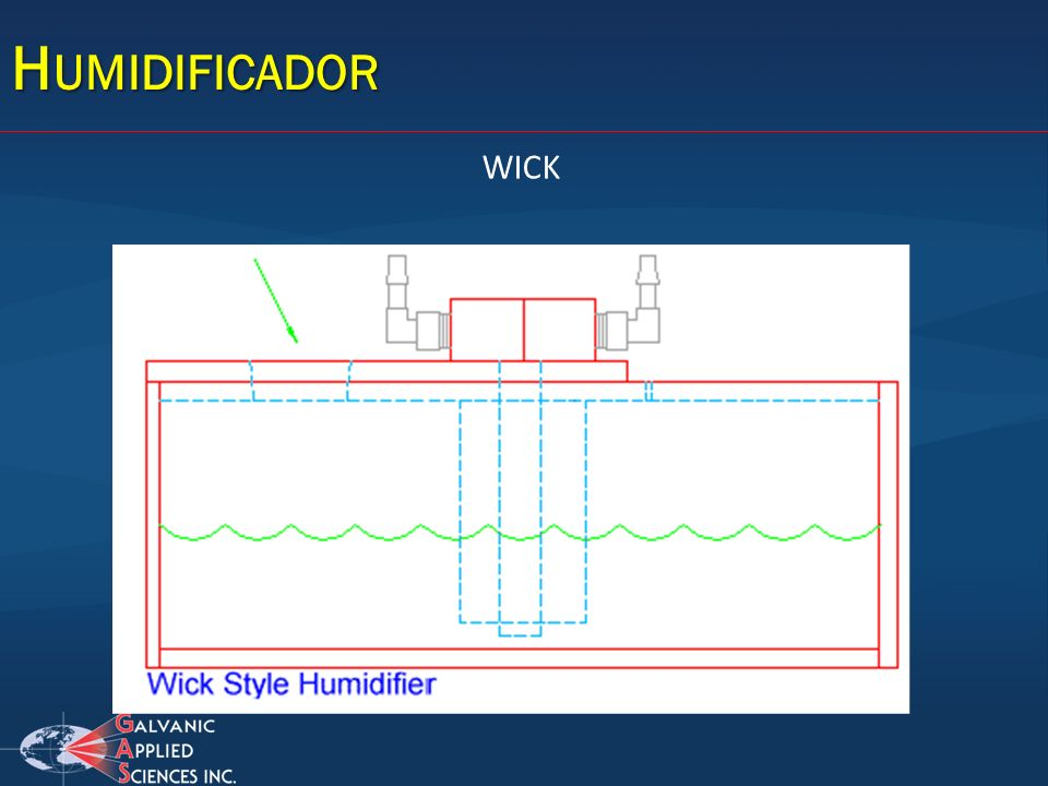 Humidificador WICK