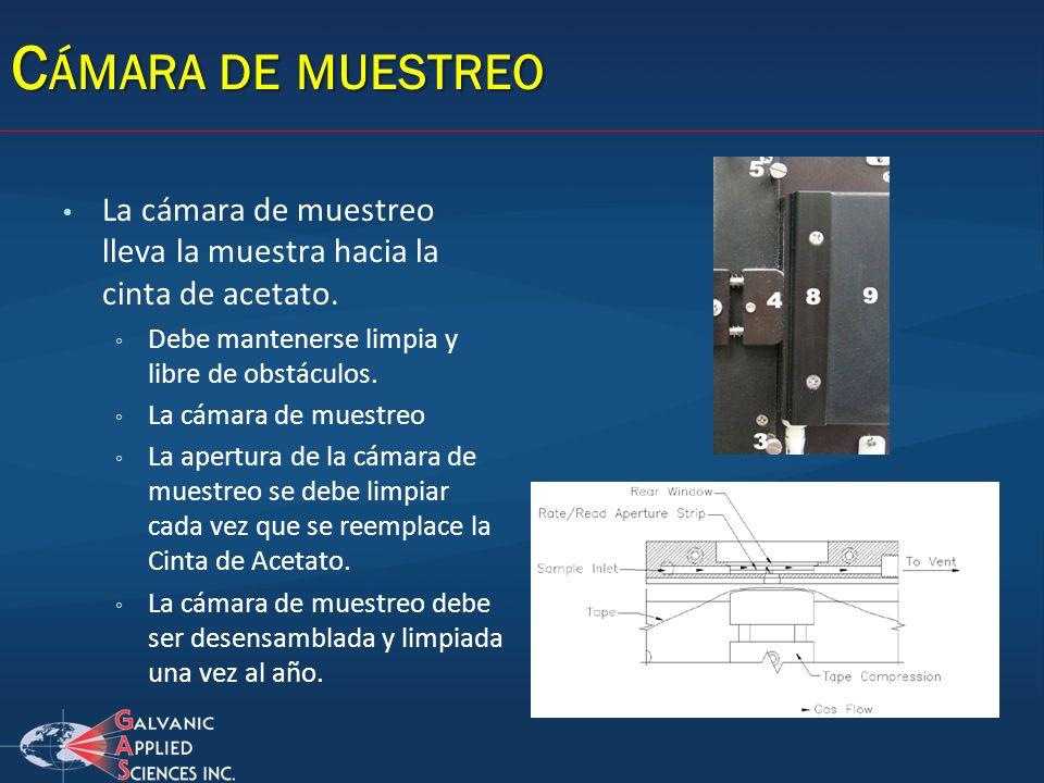 Cámara de muestreo La cámara de muestreo lleva la muestra hacia la cinta de acetato. Debe mantenerse limpia y libre de obstáculos.