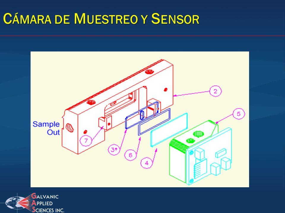 Cámara de Muestreo y Sensor