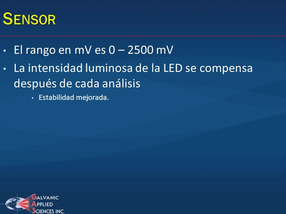 Sensor El rango en mV es 0 – 2500 mV