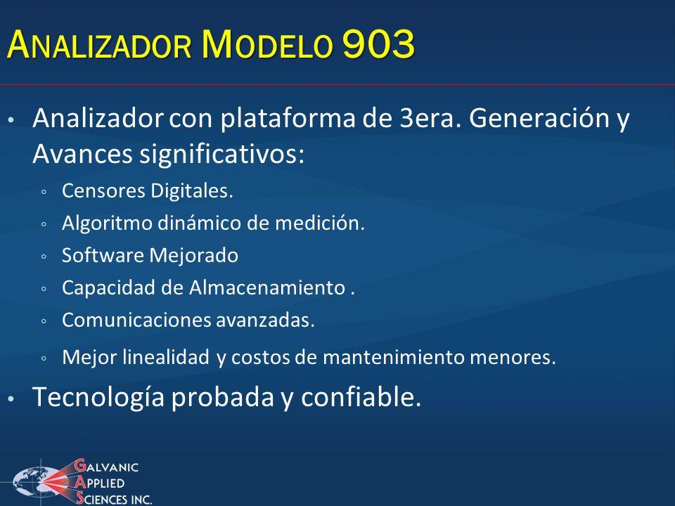Analizador Modelo 903 Analizador con plataforma de 3era. Generación y Avances significativos: Censores Digitales.