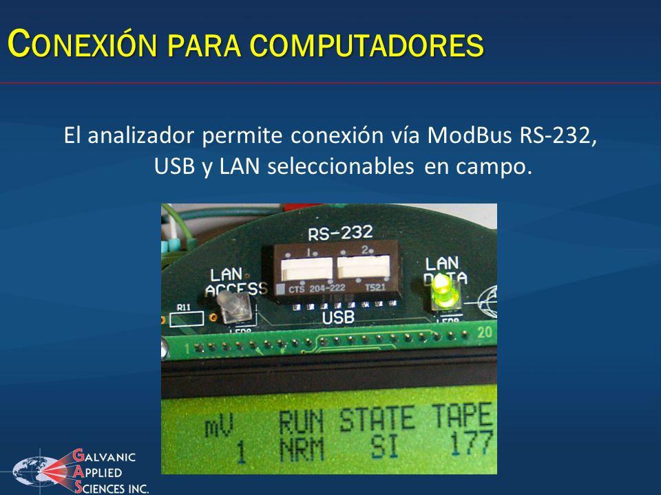 Conexión para computadores