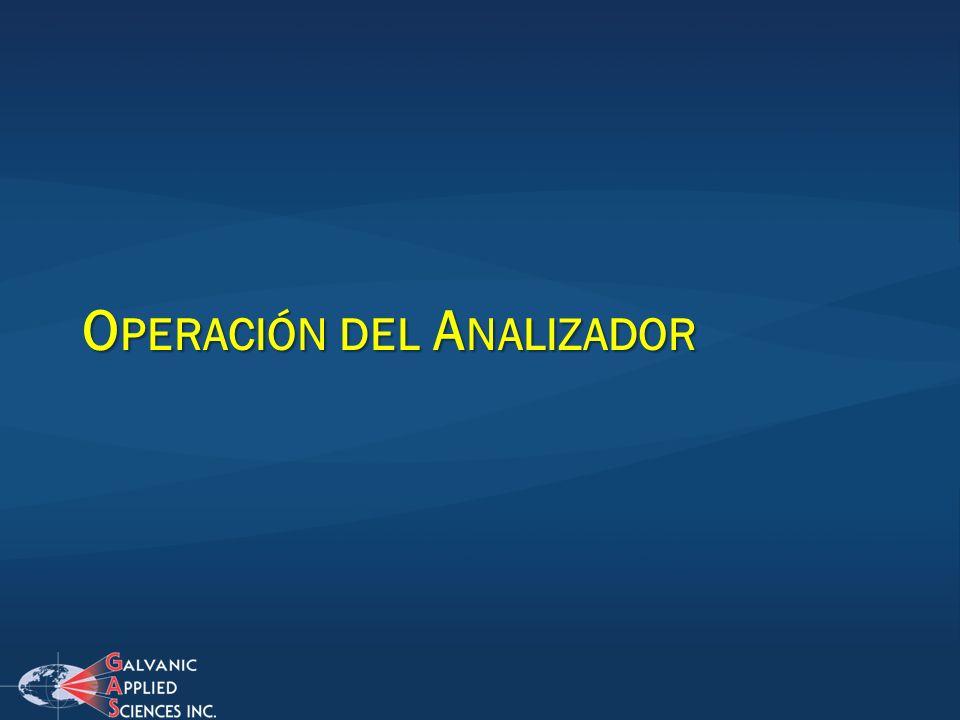 Operación del Analizador