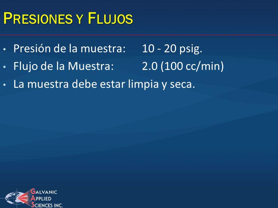 Presiones y Flujos Presión de la muestra: 10 - 20 psig.