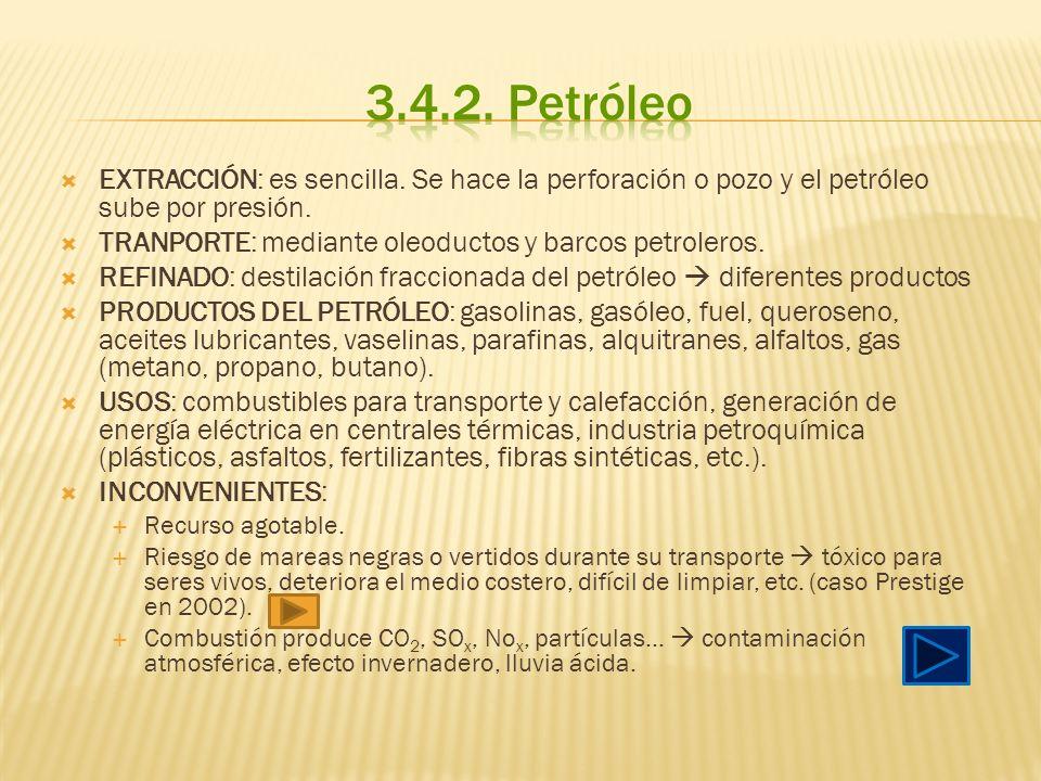 3.4.2. PetróleoEXTRACCIÓN: es sencilla. Se hace la perforación o pozo y el petróleo sube por presión.