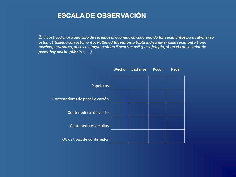 ESCALA DE OBSERVACIÓN