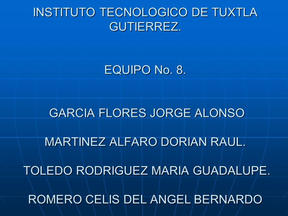 INSTITUTO TECNOLOGICO DE TUXTLA GUTIERREZ. EQUIPO No. 8