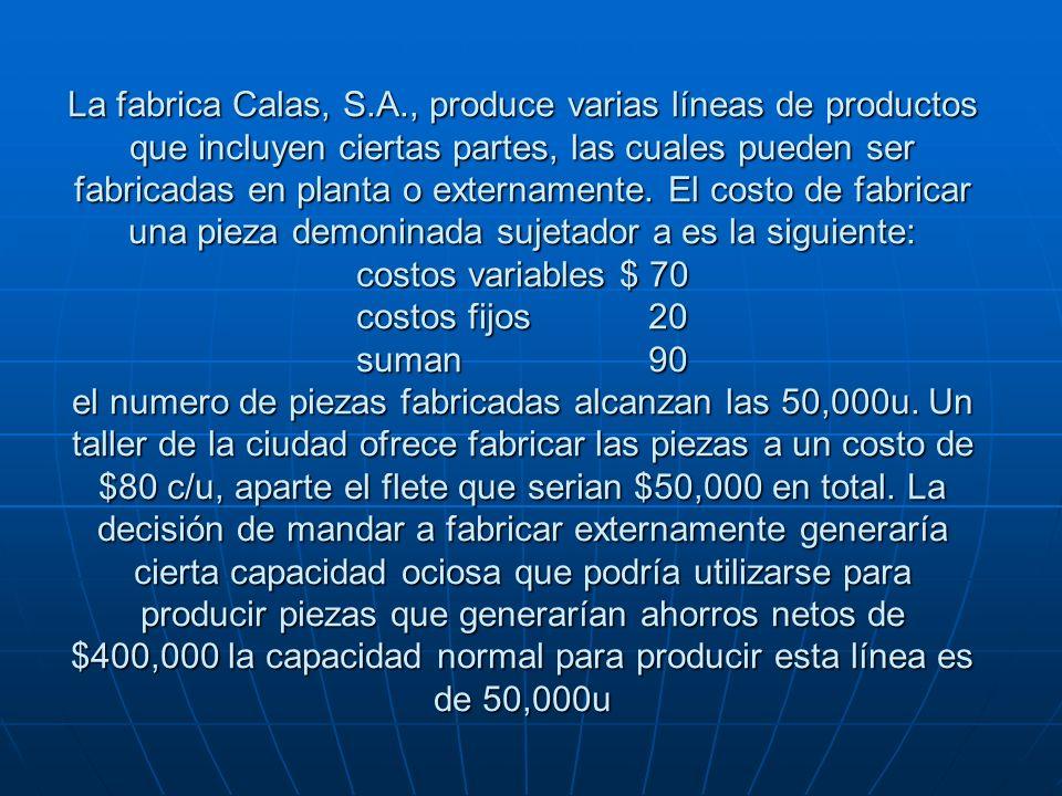 La fabrica Calas, S.A., produce varias líneas de productos que incluyen ciertas partes, las cuales pueden ser fabricadas en planta o externamente.