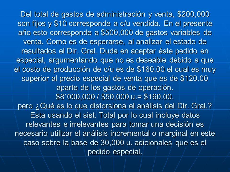 Del total de gastos de administración y venta, $200,000 son fijos y $10 corresponde a c/u vendida.