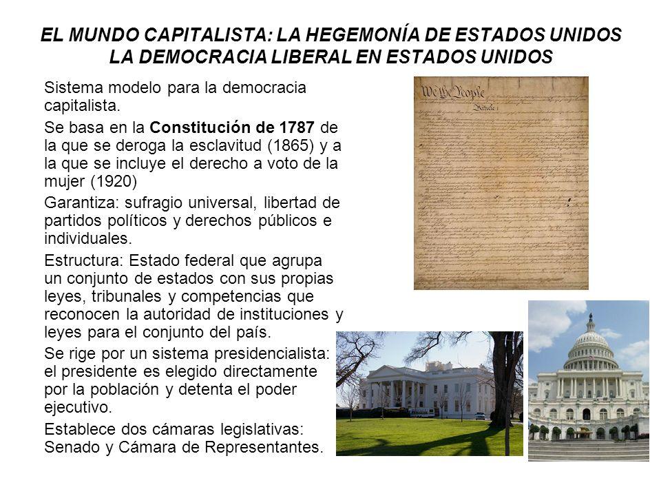 EL MUNDO CAPITALISTA: LA HEGEMONÍA DE ESTADOS UNIDOS LA DEMOCRACIA LIBERAL EN ESTADOS UNIDOS