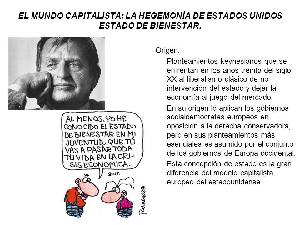 EL MUNDO CAPITALISTA: LA HEGEMONÍA DE ESTADOS UNIDOS ESTADO DE BIENESTAR.