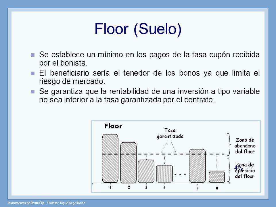 Floor (Suelo) Se establece un mínimo en los pagos de la tasa cupón recibida por el bonista.