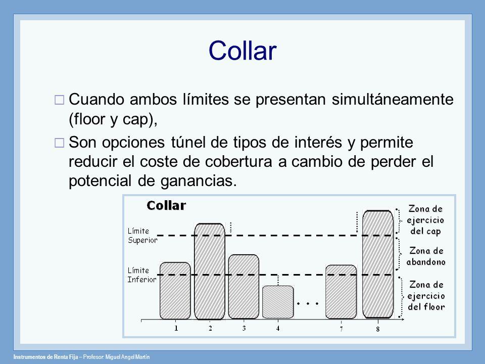 Collar Cuando ambos límites se presentan simultáneamente (floor y cap),